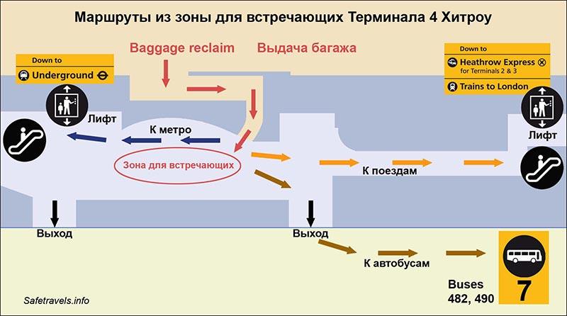 Схема 1. Heathrow Terminal4